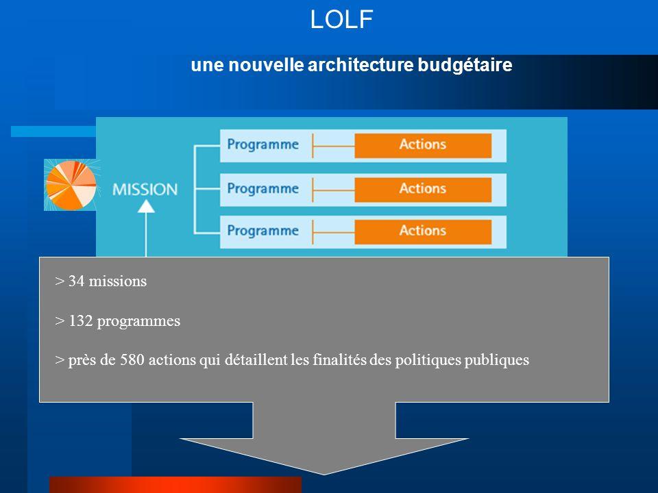 LOLF une nouvelle architecture budgétaire > 34 missions