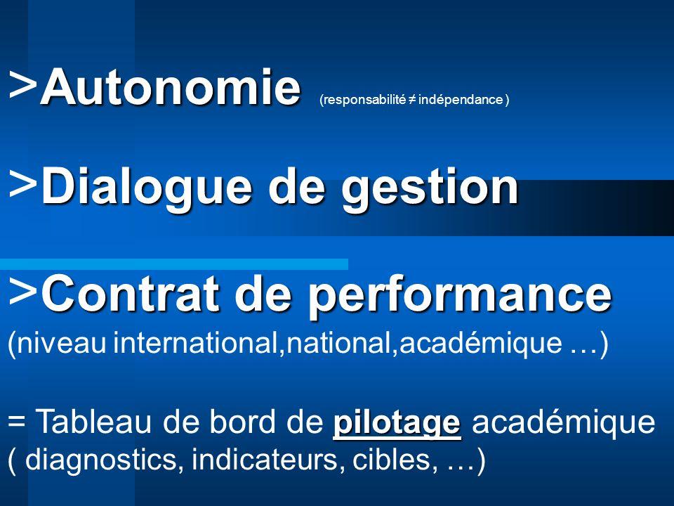 >Autonomie (responsabilité ≠ indépendance ) >Dialogue de gestion