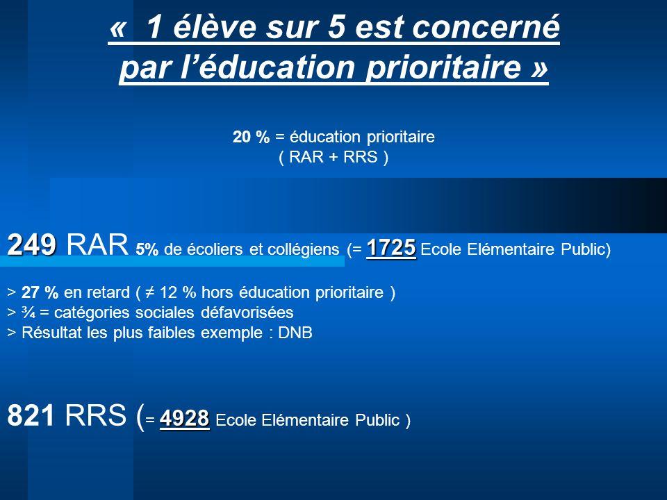 « 1 élève sur 5 est concerné par l'éducation prioritaire »