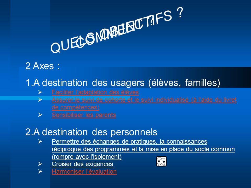 QUELS OBJECTIFS COMMENT 2 Axes :