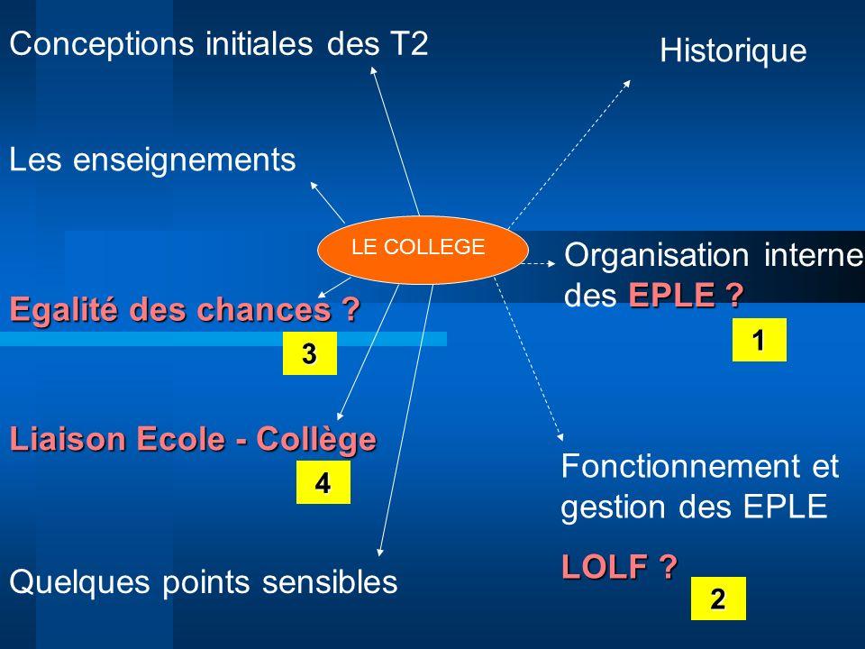 Conceptions initiales des T2 Historique