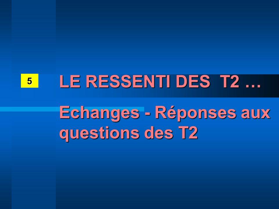 Echanges - Réponses aux questions des T2