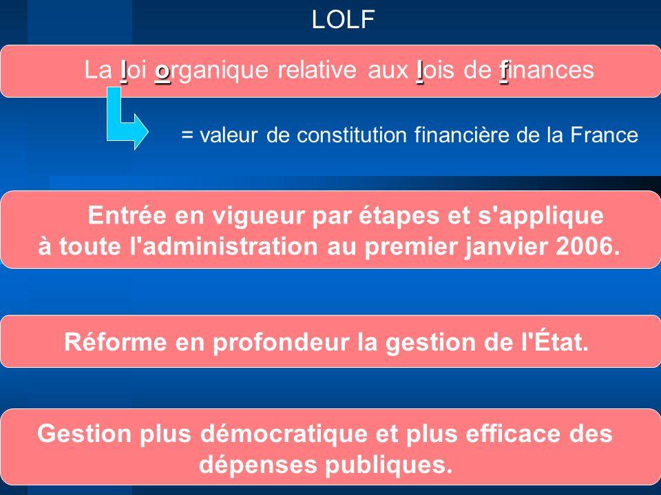 La loi organique relative aux lois de finances