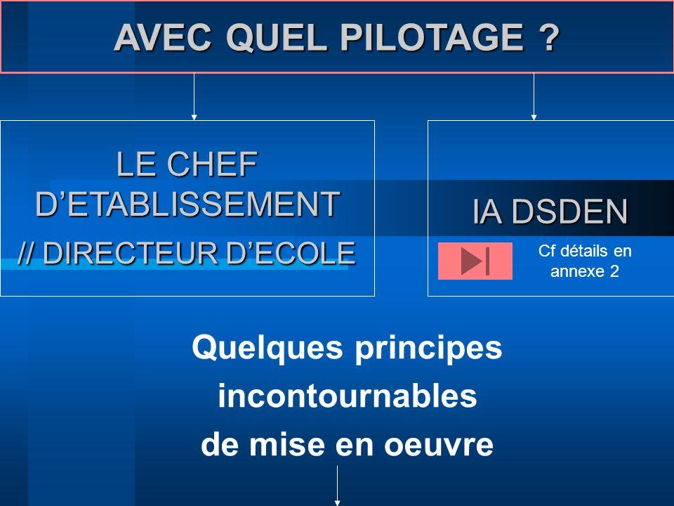 LE CHEF D'ETABLISSEMENT // DIRECTEUR D'ECOLE
