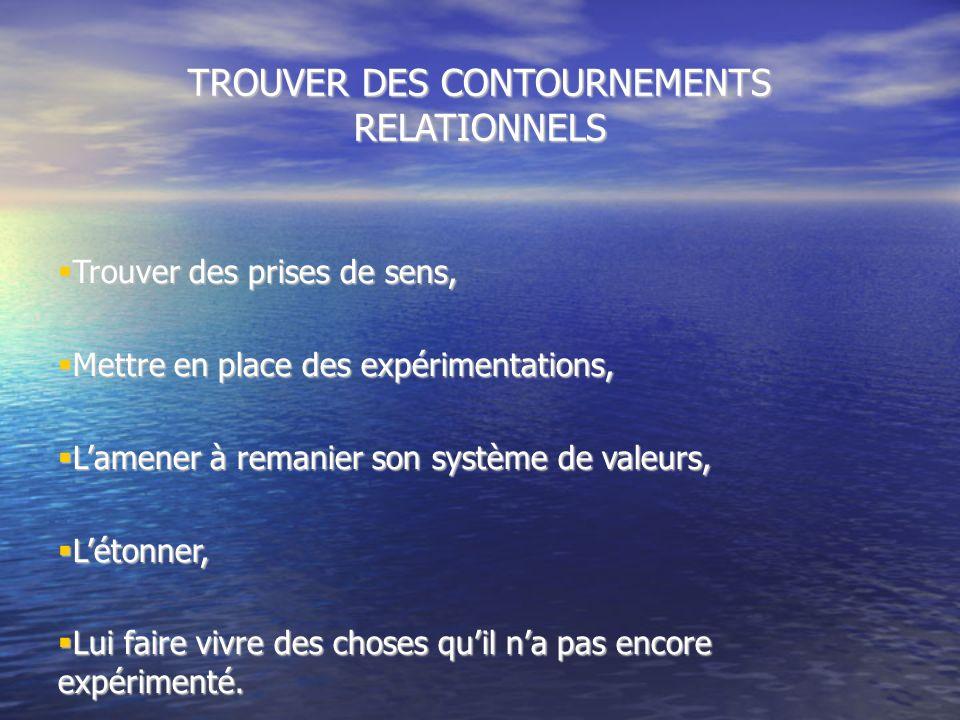 TROUVER DES CONTOURNEMENTS RELATIONNELS