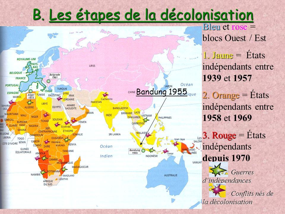 B. Les étapes de la décolonisation