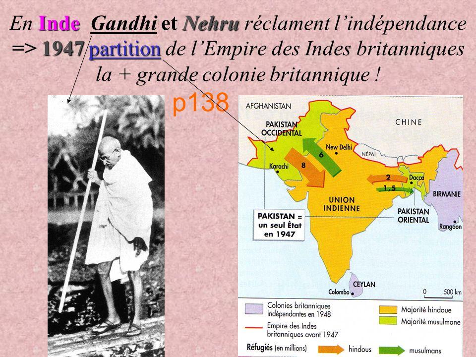 En Inde Gandhi et Nehru réclament l'indépendance => 1947 partition de l'Empire des Indes britanniques la + grande colonie britannique .
