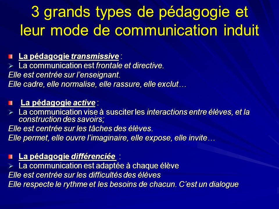 3 grands types de pédagogie et leur mode de communication induit