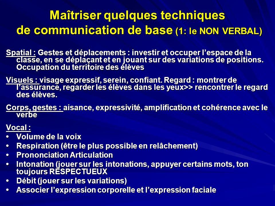 Maîtriser quelques techniques de communication de base (1: le NON VERBAL)