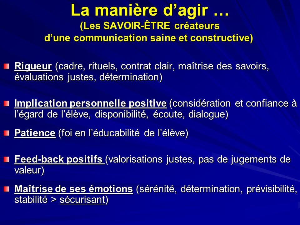 La manière d'agir … (Les SAVOIR-ÊTRE créateurs d'une communication saine et constructive)