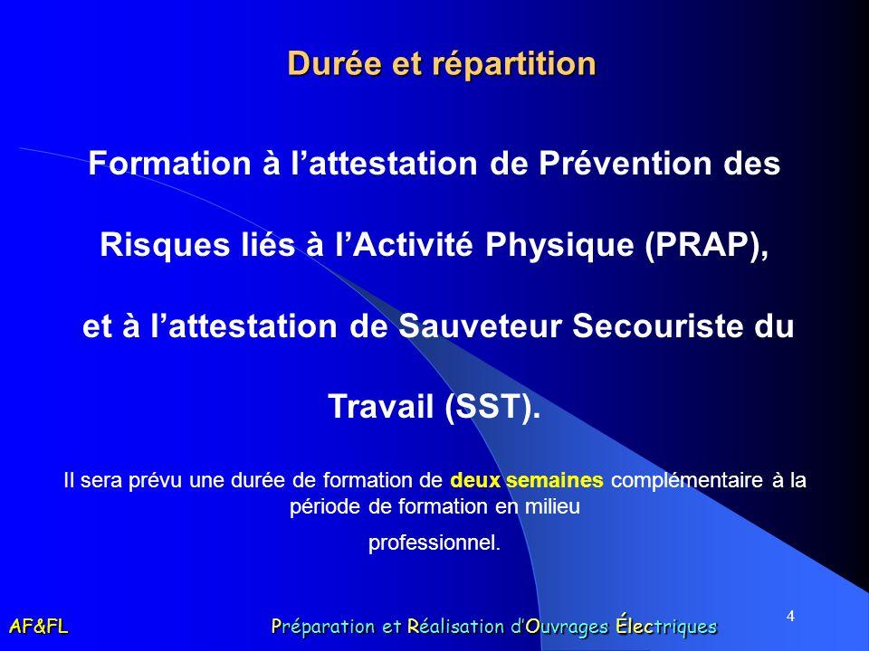 Formation à l'attestation de Prévention des