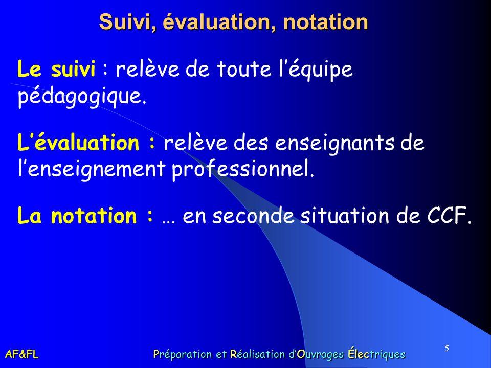 Suivi, évaluation, notation