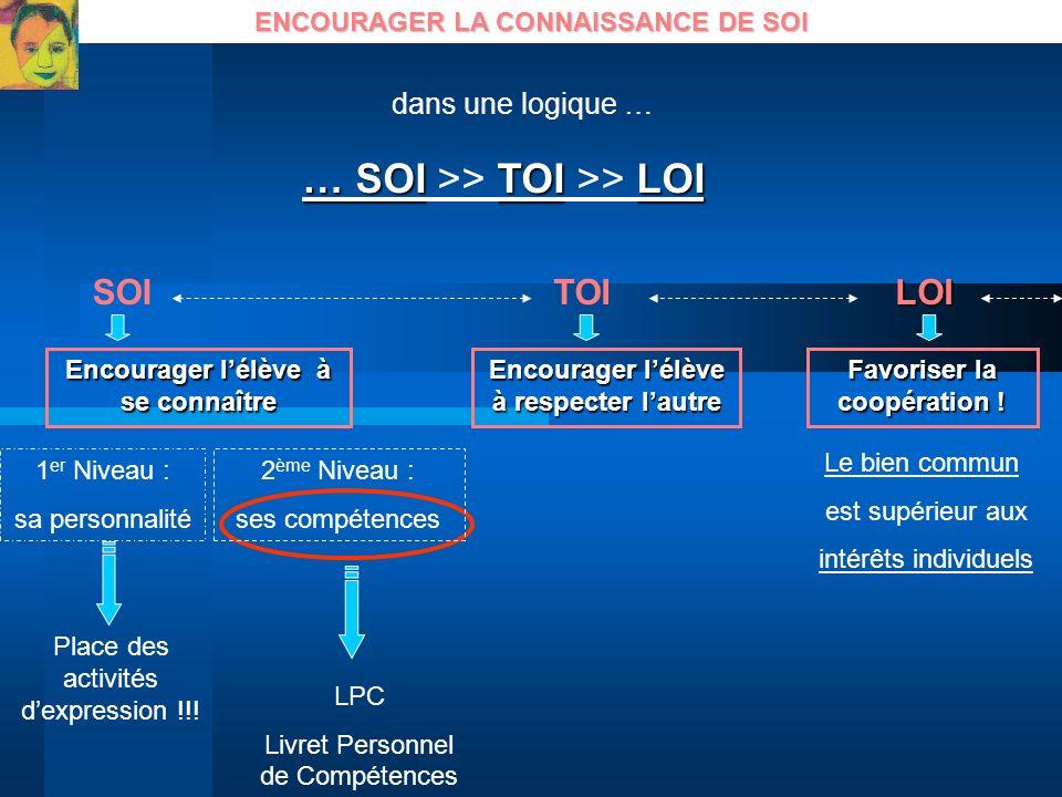 … SOI >> TOI >> LOI