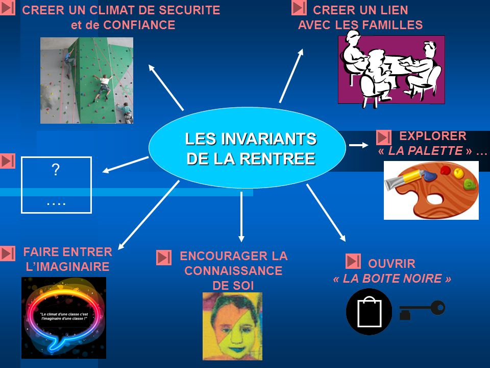 LES INVARIANTS DE LA RENTREE