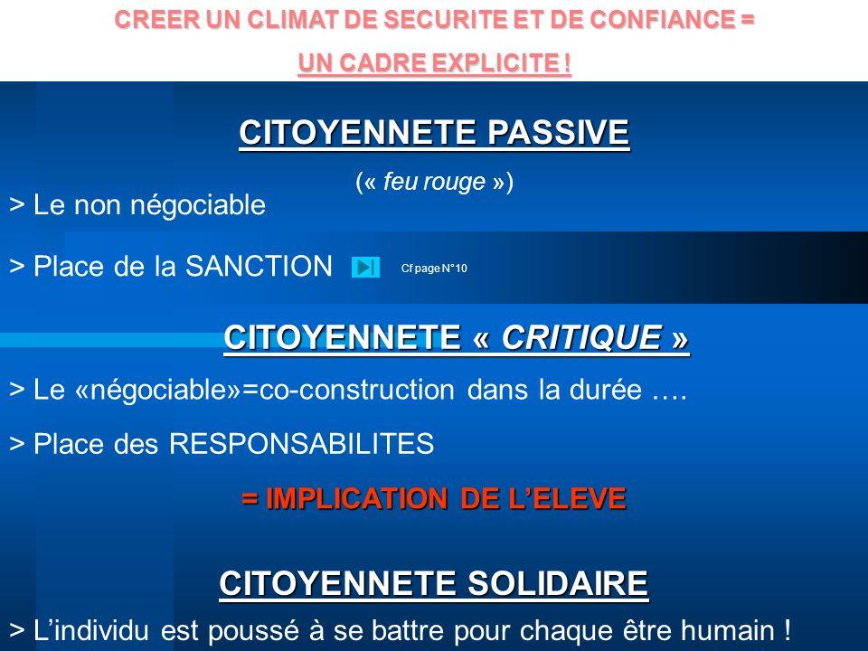 CITOYENNETE « CRITIQUE » CITOYENNETE SOLIDAIRE