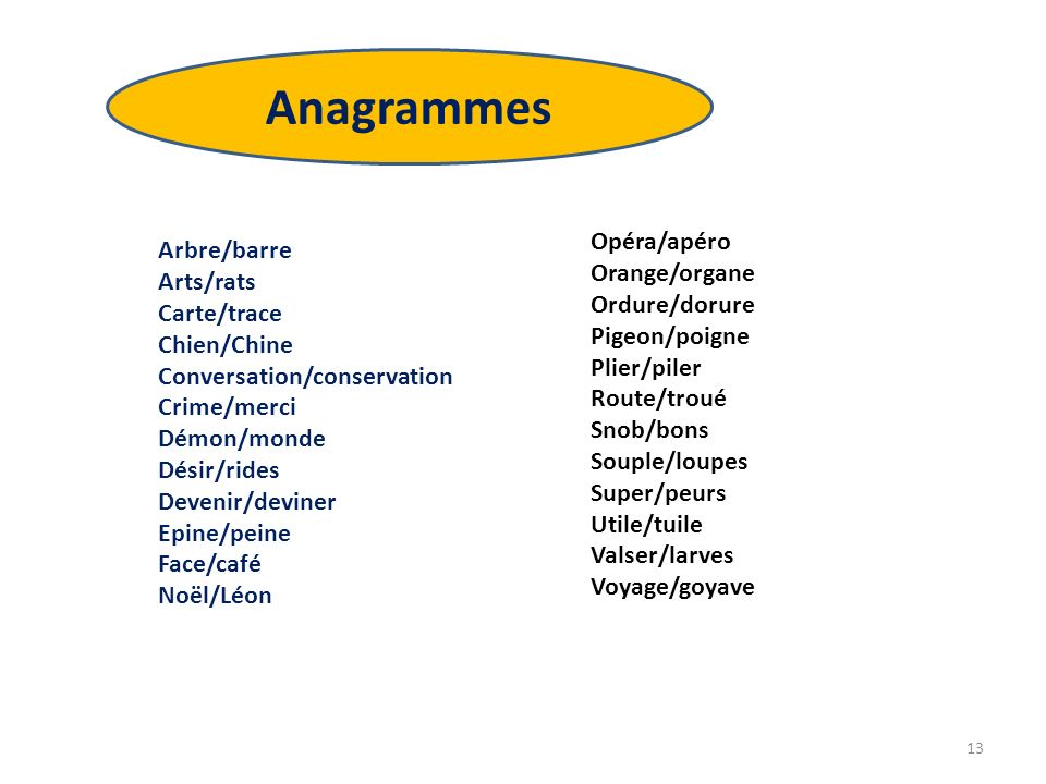 Anagrammes Opéra/apéro Arbre/barre Orange/organe Arts/rats
