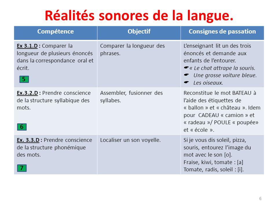 Réalités sonores de la langue.