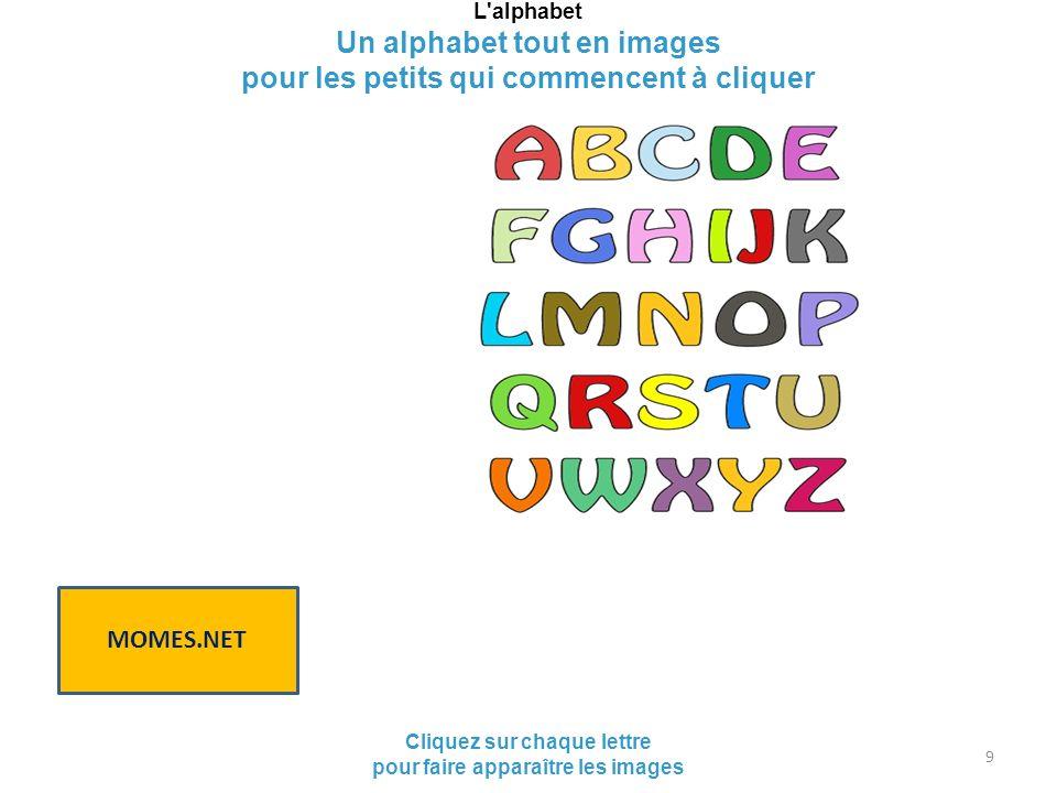 Un alphabet tout en images pour les petits qui commencent à cliquer