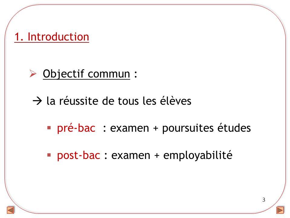 1. Introduction Objectif commun :  la réussite de tous les élèves. pré-bac : examen + poursuites études.