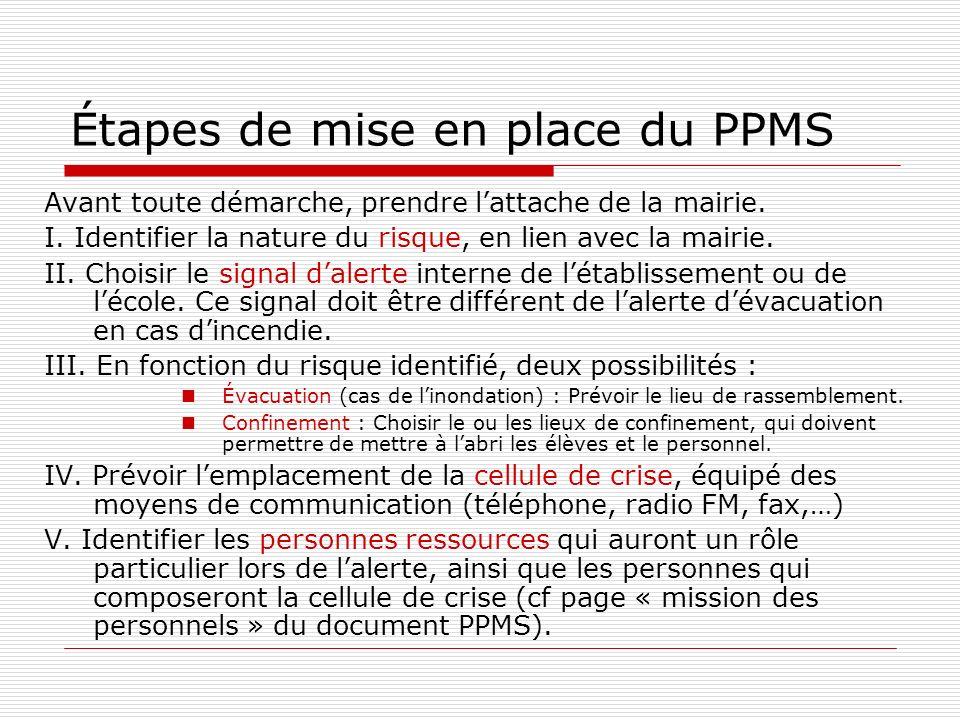 Étapes de mise en place du PPMS