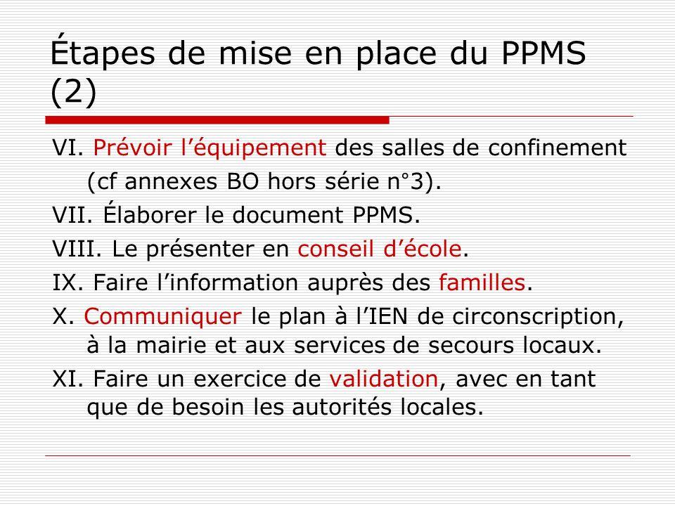Étapes de mise en place du PPMS (2)