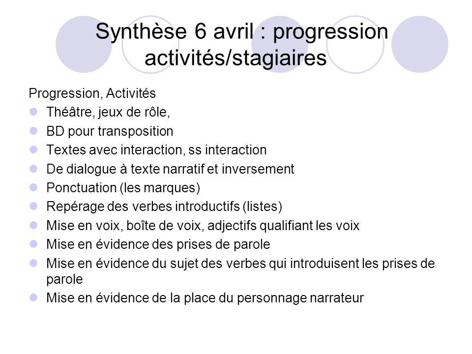 Synthèse 6 avril : progression activités/stagiaires