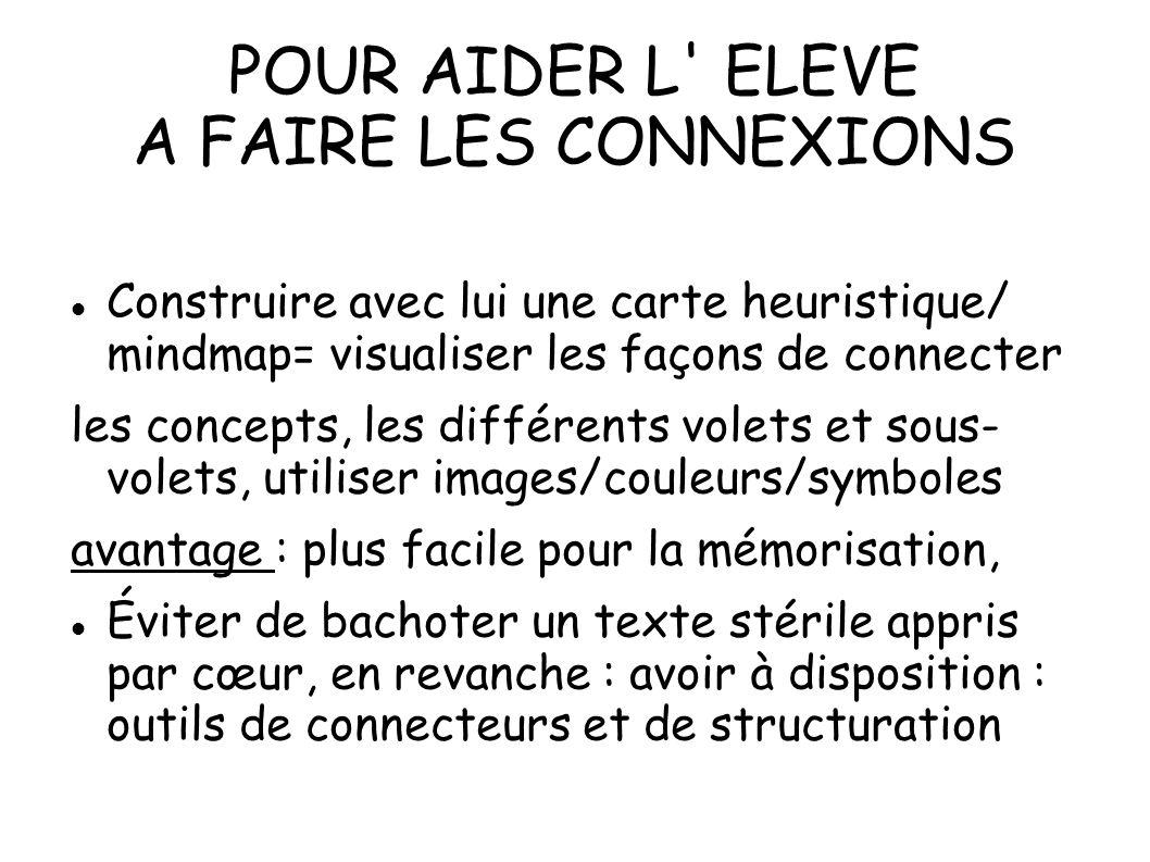 POUR AIDER L ELEVE A FAIRE LES CONNEXIONS