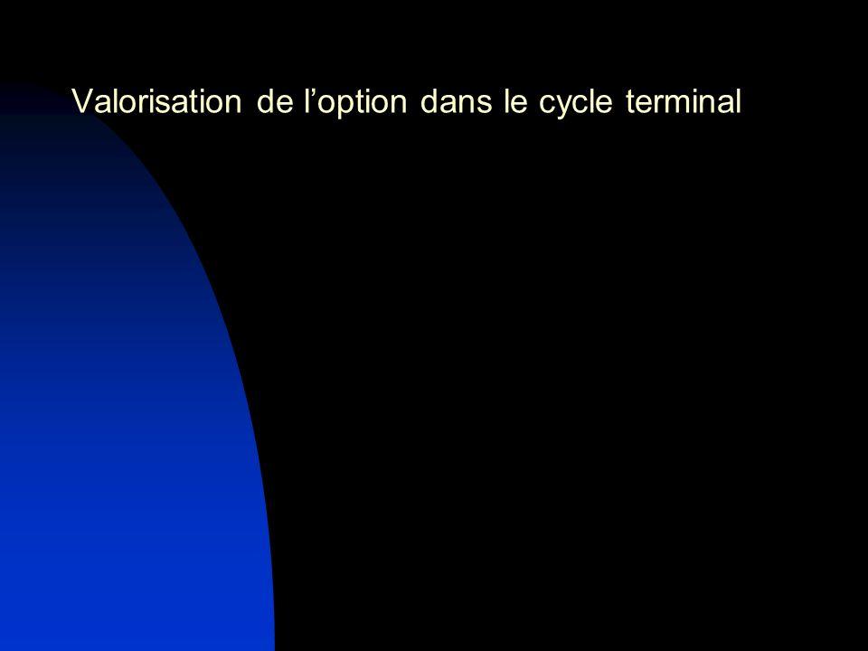 Valorisation de l'option dans le cycle terminal