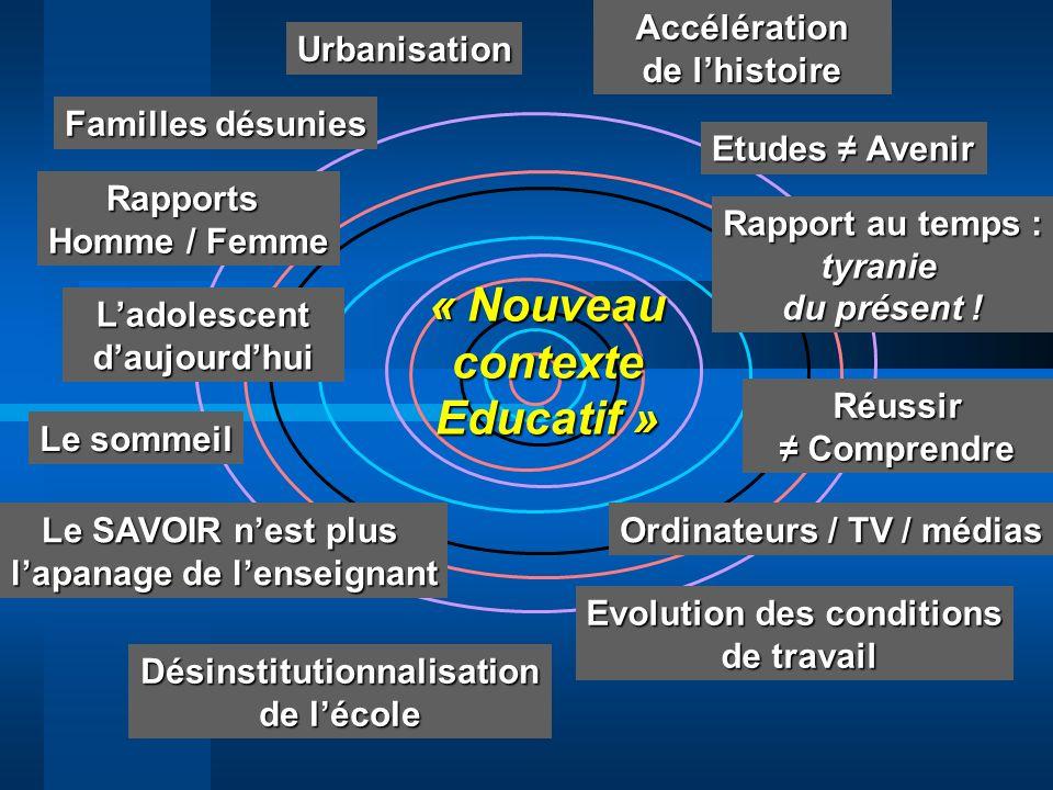 « Nouveau contexte Educatif »