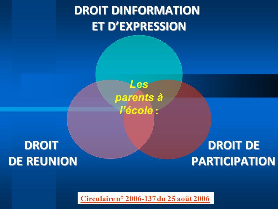 Les parents à l'école : Circulaire n° 2006-137 du 25 août 2006