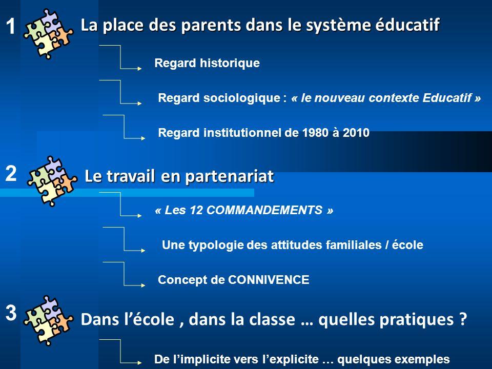 1 2 3 La place des parents dans le système éducatif
