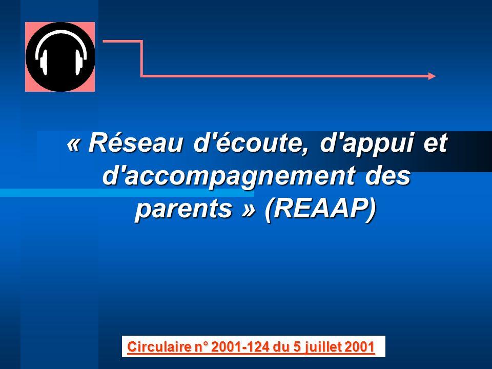 « Réseau d écoute, d appui et d accompagnement des parents » (REAAP)