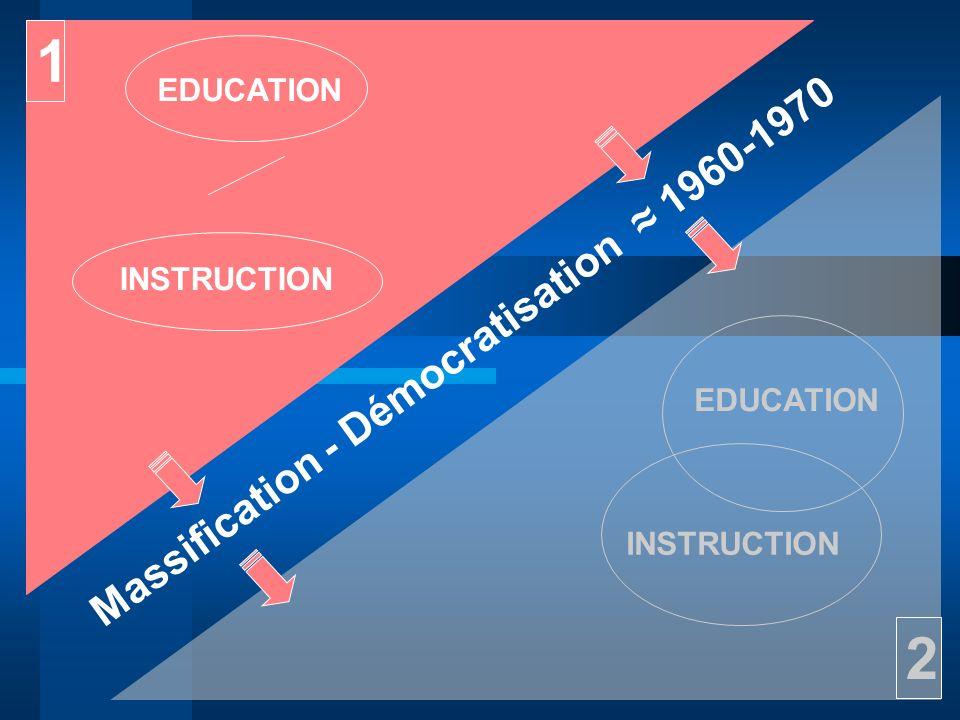 1 2 Massification - Démocratisation ≈ 1960-1970 EDUCATION INSTRUCTION
