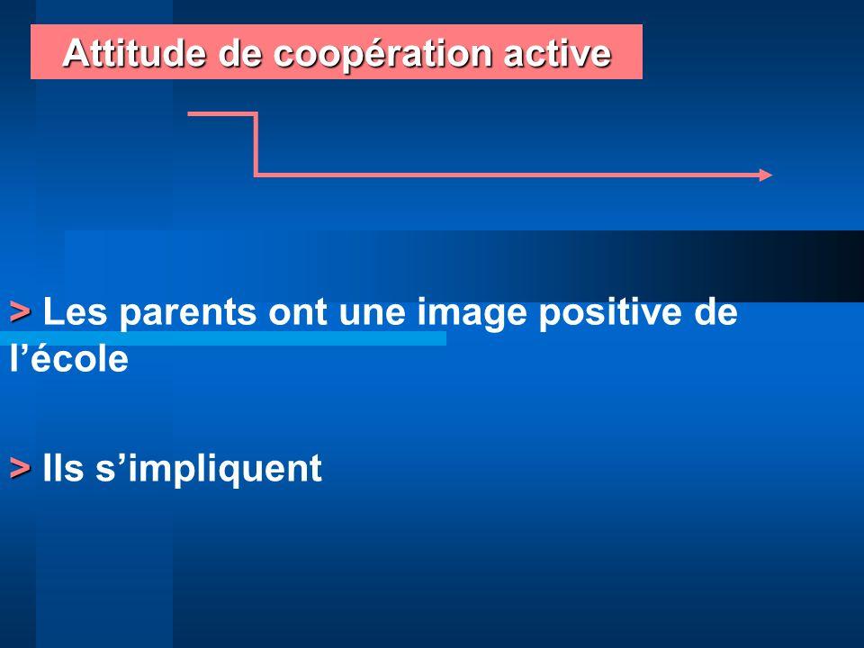 Attitude de coopération active