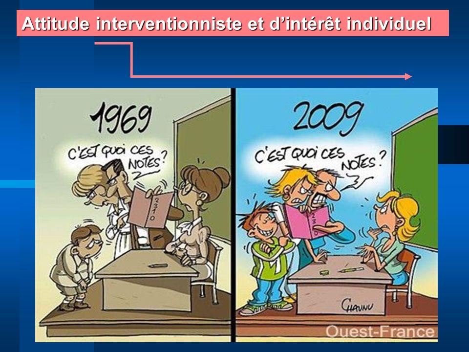 Attitude interventionniste et d'intérêt individuel