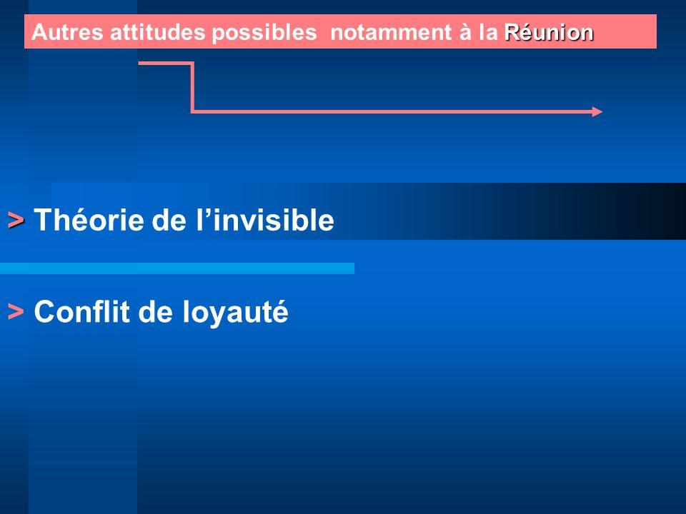 > Théorie de l'invisible