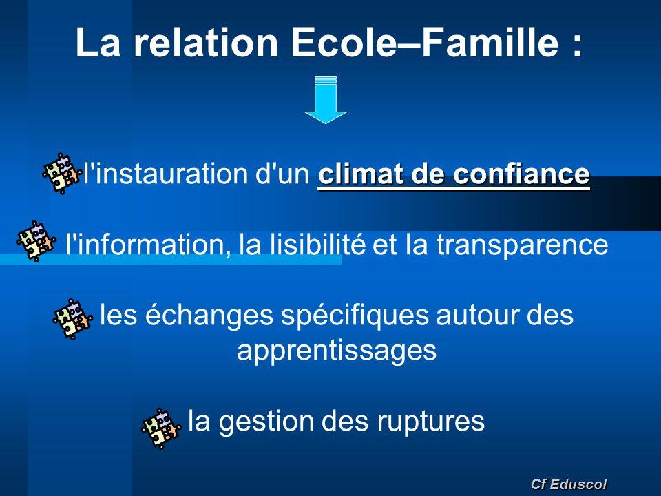La relation Ecole–Famille :
