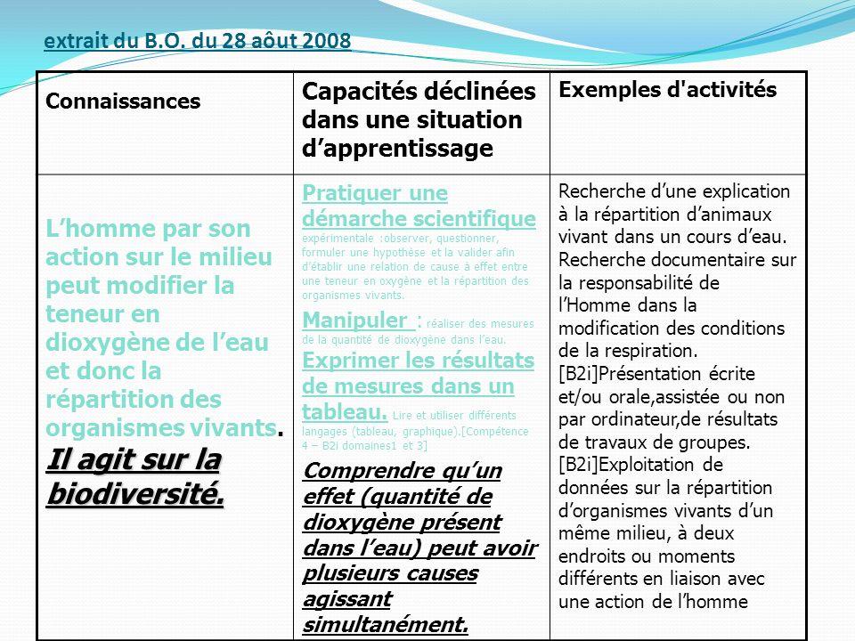 extrait du B.O. du 28 aôut 2008 Connaissances. Capacités déclinées dans une situation d'apprentissage.