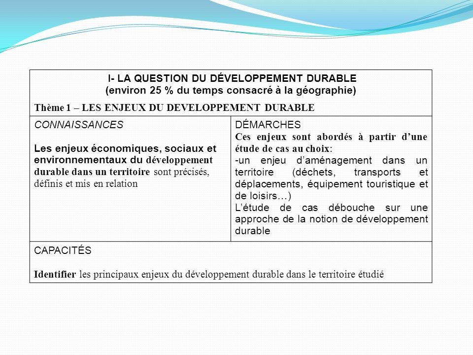 I- LA QUESTION DU DÉVELOPPEMENT DURABLE