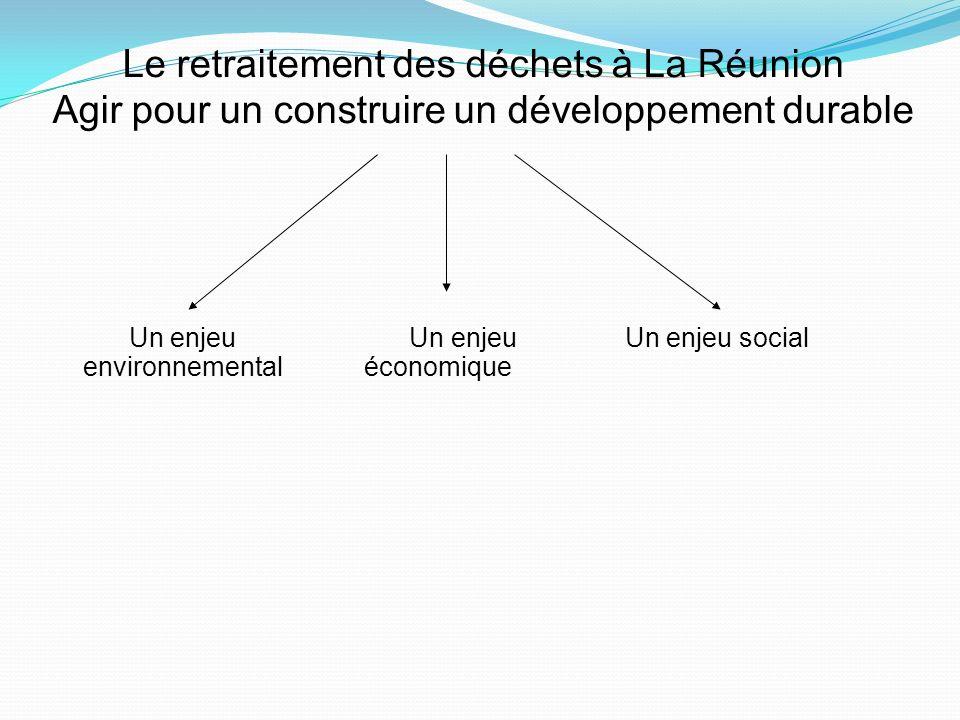 Le retraitement des déchets à La Réunion