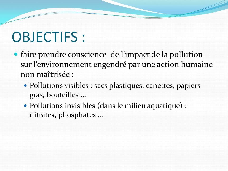 OBJECTIFS : faire prendre conscience de l'impact de la pollution sur l'environnement engendré par une action humaine non maîtrisée :