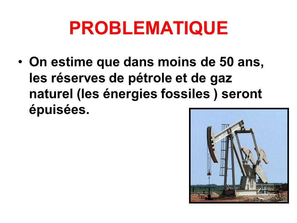 PROBLEMATIQUEOn estime que dans moins de 50 ans, les réserves de pétrole et de gaz naturel (les énergies fossiles ) seront épuisées.