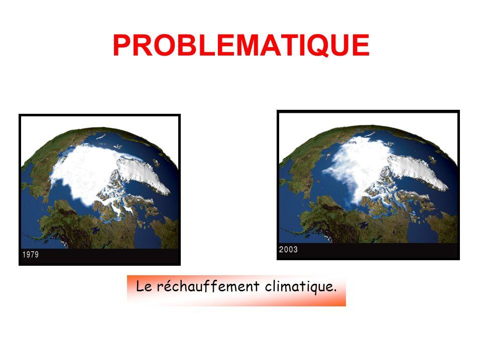 Le réchauffement climatique.