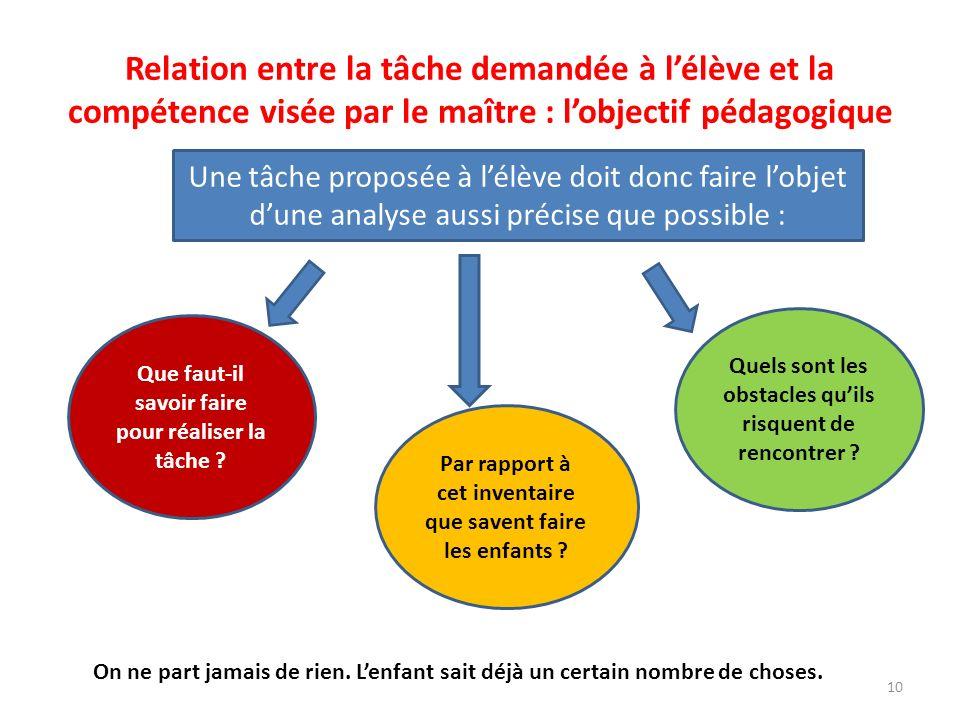 Relation entre la tâche demandée à l'élève et la compétence visée par le maître : l'objectif pédagogique