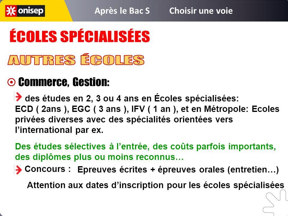 ÉCOLES SPÉCIALISÉES AUTRES ÉCOLES Commerce, Gestion: