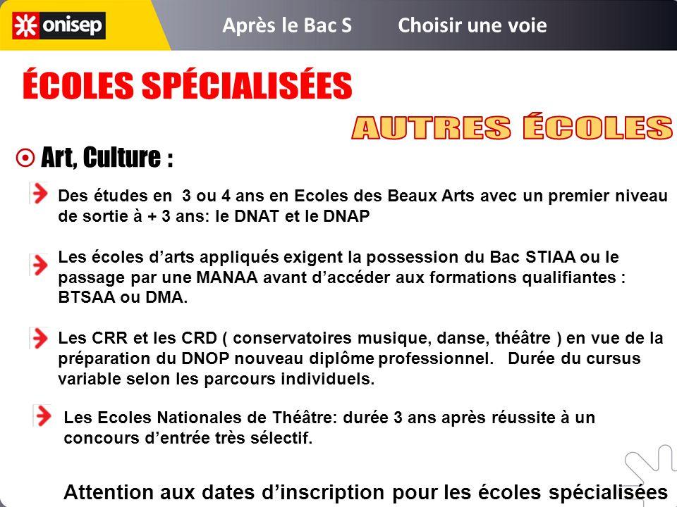 ÉCOLES SPÉCIALISÉES AUTRES ÉCOLES Art, Culture :