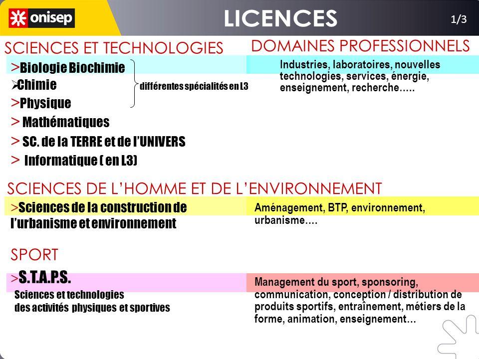 LICENCES DOMAINES PROFESSIONNELS SCIENCES ET TECHNOLOGIES