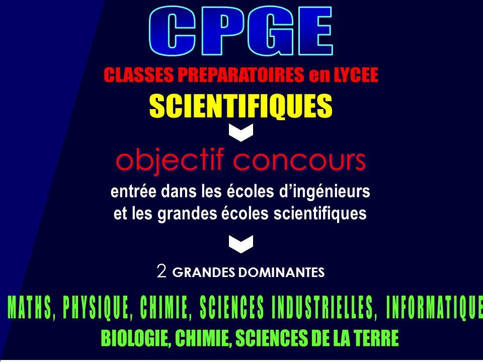 objectif concours CPGE CLASSES PREPARATOIRES en LYCEE SCIENTIFIQUES