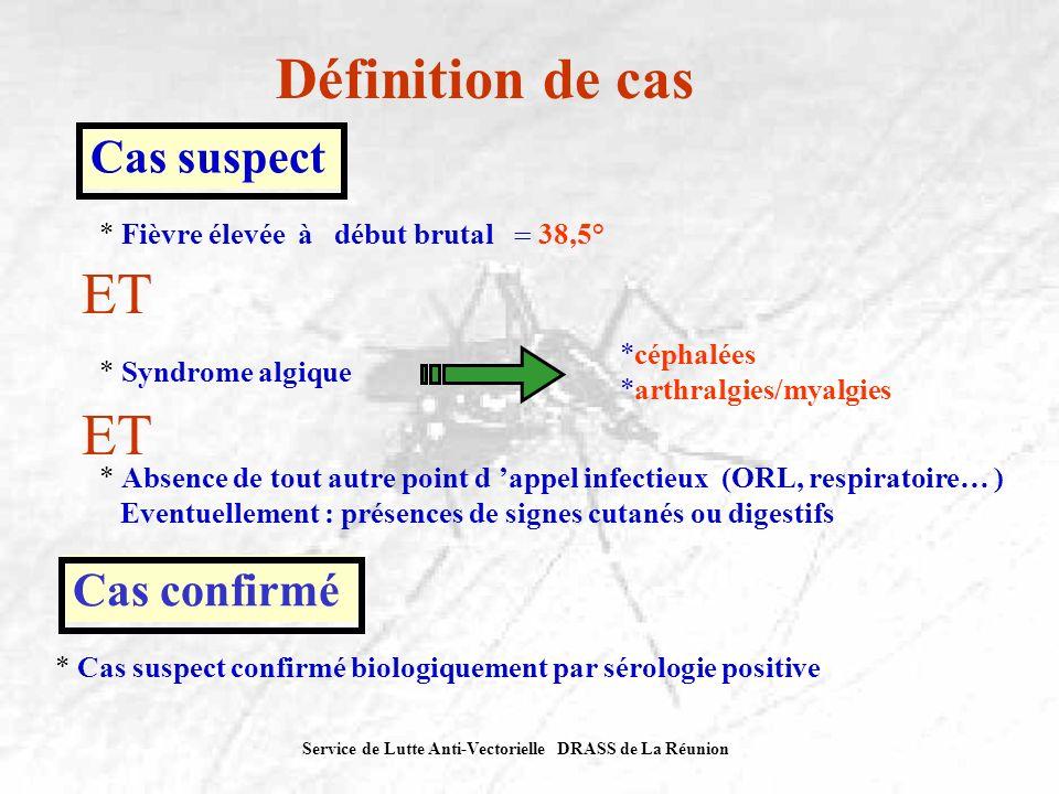 Définition de cas ET ET Cas suspect Cas confirmé