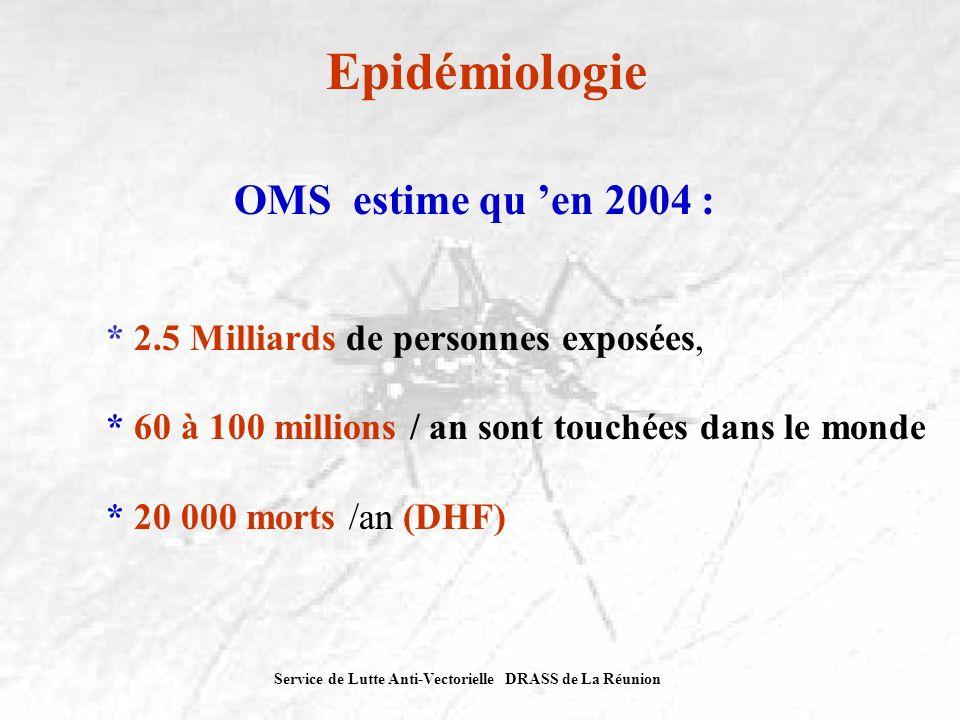 Epidémiologie OMS estime qu 'en 2004 :
